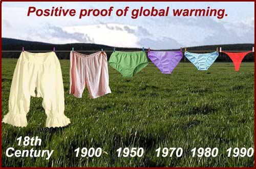 Global Warming Proof